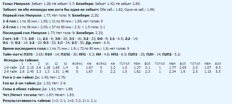 П1, п2, х - основные исходы в бк, на которые ставят большинство игроков