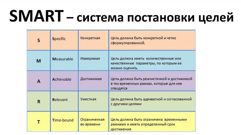 Что такое смарт тв в телевизоре и как им пользоваться тарифкин.ру что такое смарт тв в телевизоре и как им пользоваться
