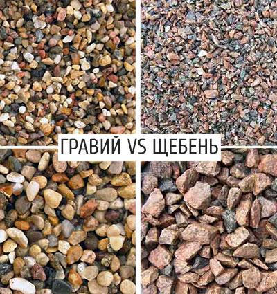 Что такое гравий: свойства, применение, разновидности | ivd.ru