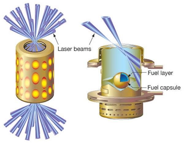 Все, что нужно знать о термоядерном синтезе |  новости сибирской науки