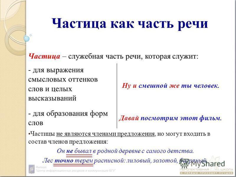 Модальные частицы список и примеры в предложениях русского языка