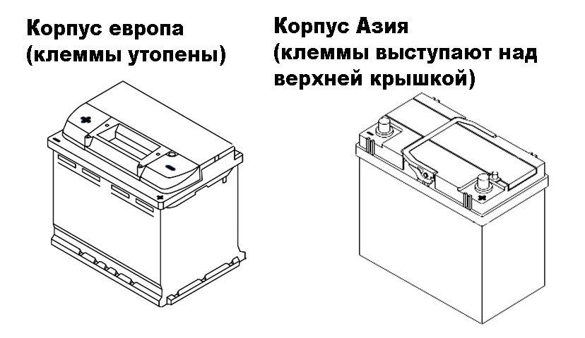 Как сделать переполюсовку аккумулятора автомобиля