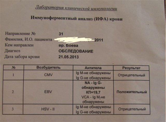 Анализ крови на rw что это значит