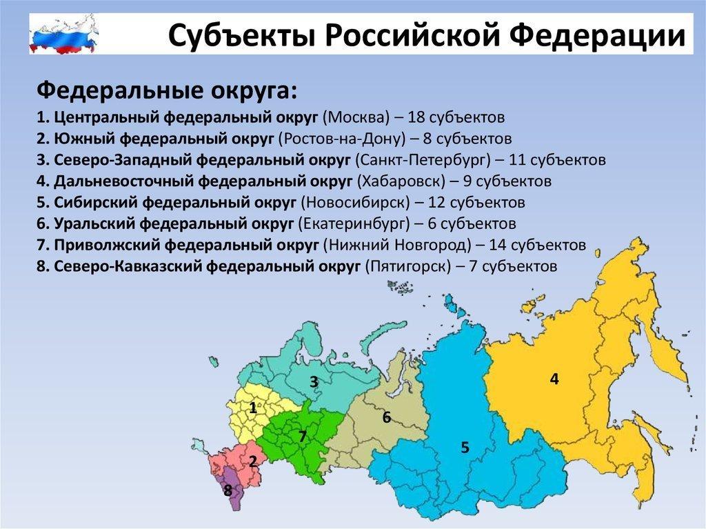 Что такое регион? определение и виды :: syl.ru