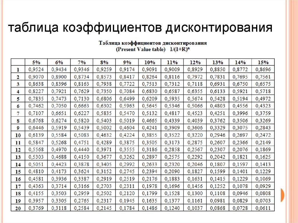 Roe. рентабельность собственного капитала — e-xecutive.ru