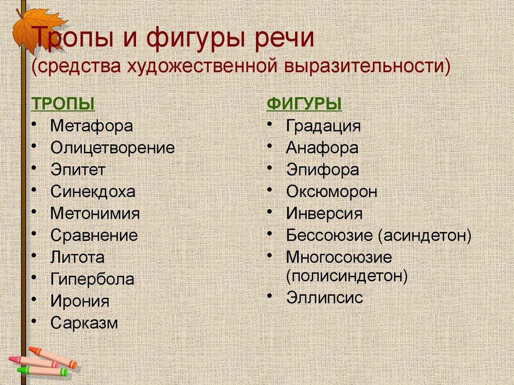 Тропы в литературе. примеры и виды литературных тропов. таблица