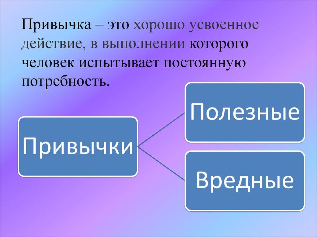 Привычка это... особенности, определение и виды - psychbook.ru