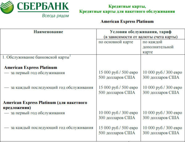 Сберкидс от сбербанк - карта и приложение | сберинфо