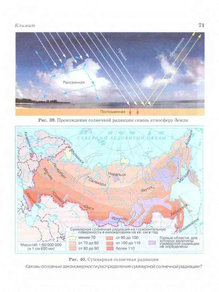 Суммарная радиация  - большая энциклопедия нефти и газа, статья, страница 1