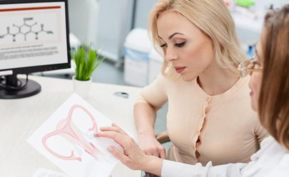 Эрозия шейки матки симптомы | mymatka.ru