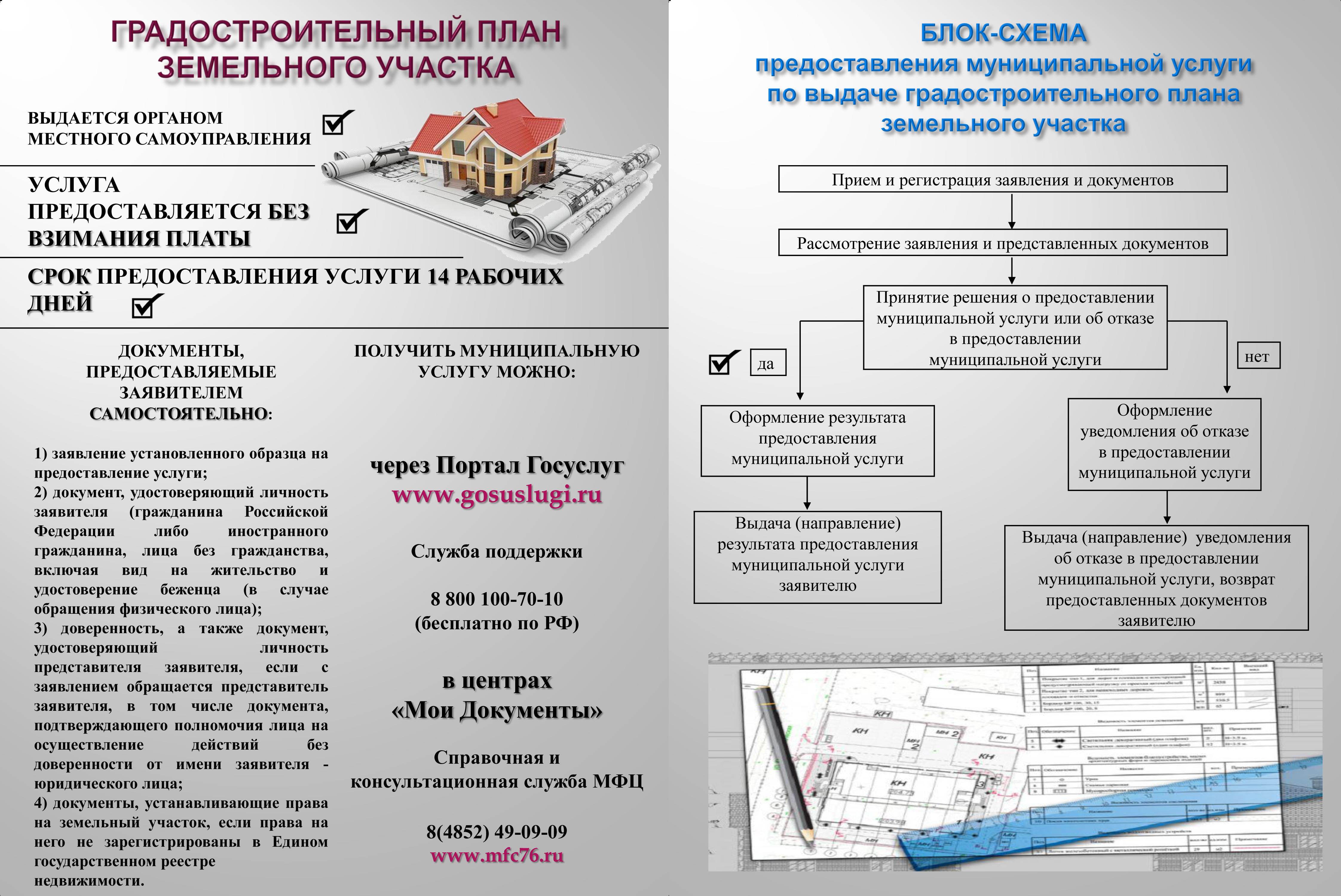 Градостроительный план земельного участка: где получить и кто его выдает, как взять в мфц или через госуслуги, что это такое, и образец, форма, срок действия