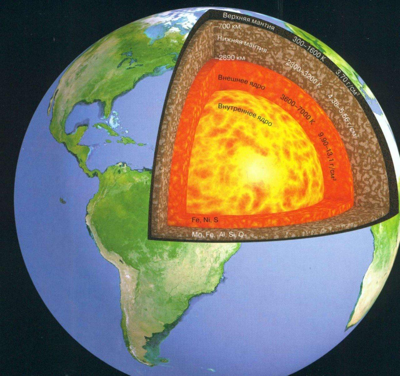 Литосфера — википедия с видео // wiki 2