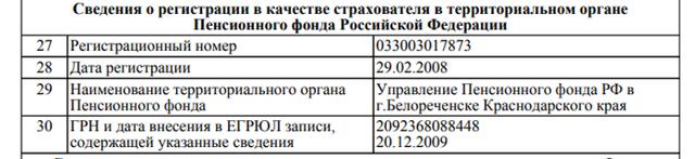 Регистрационный номер einecs — википедия. что такое регистрационный номер einecs