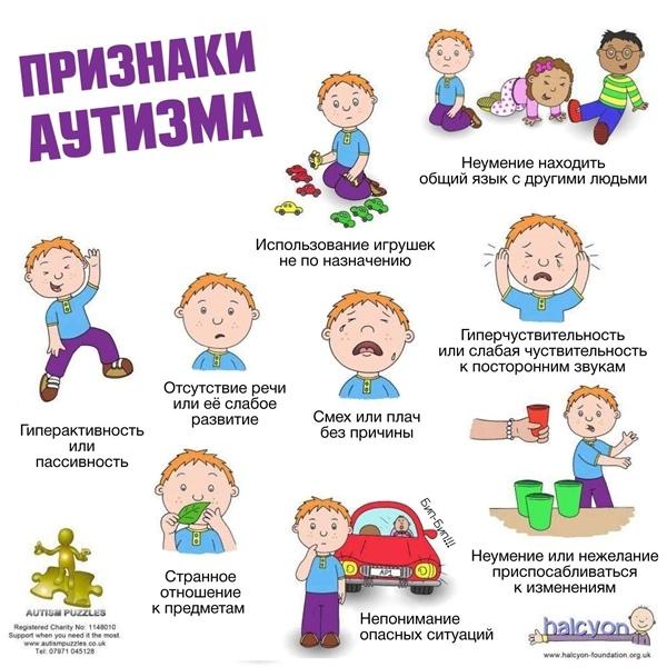 Очные курсы ава-терапии в москве: цена обучения специалистов aba-терапии с сертификацией - юлия эрц