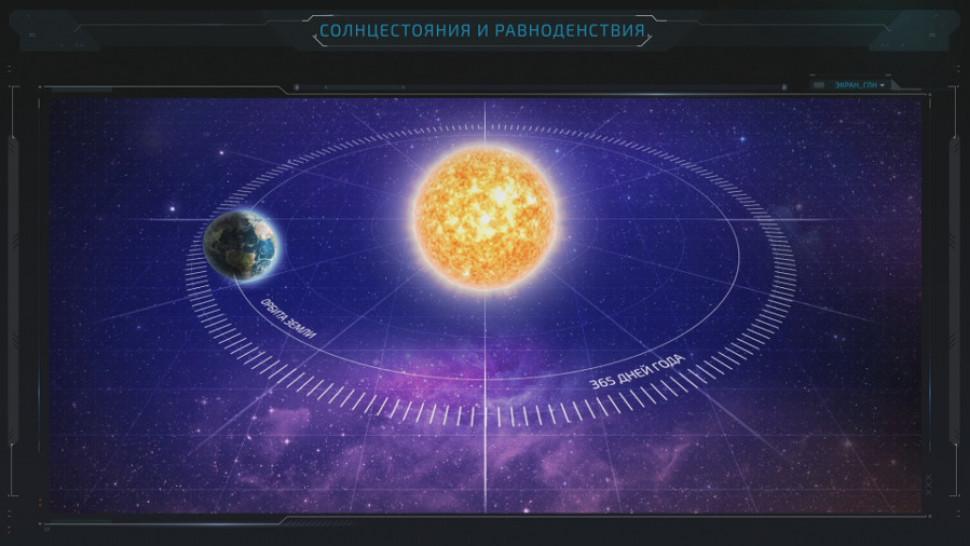 Зимнее солнцестояние: когда наступает в 2017 году, что это такое, праздники и приметы | новости