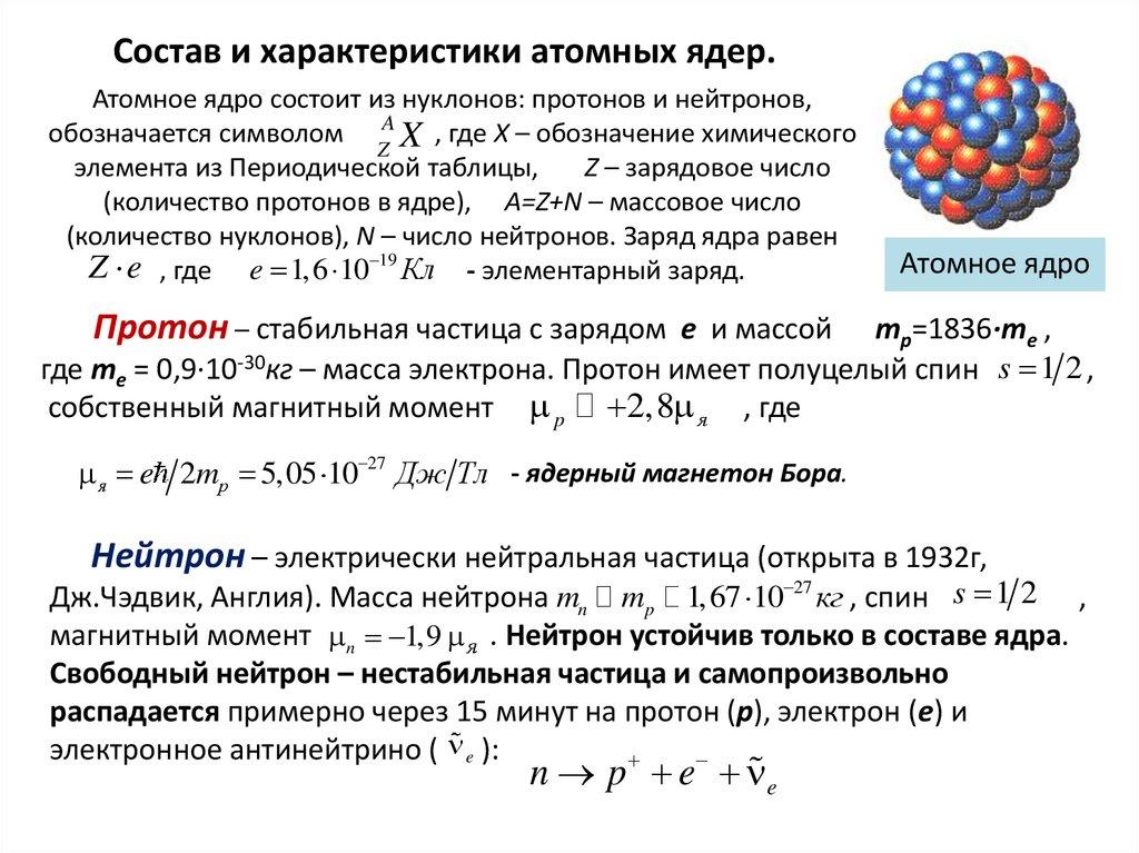 Что такое массовое число атомного ядра