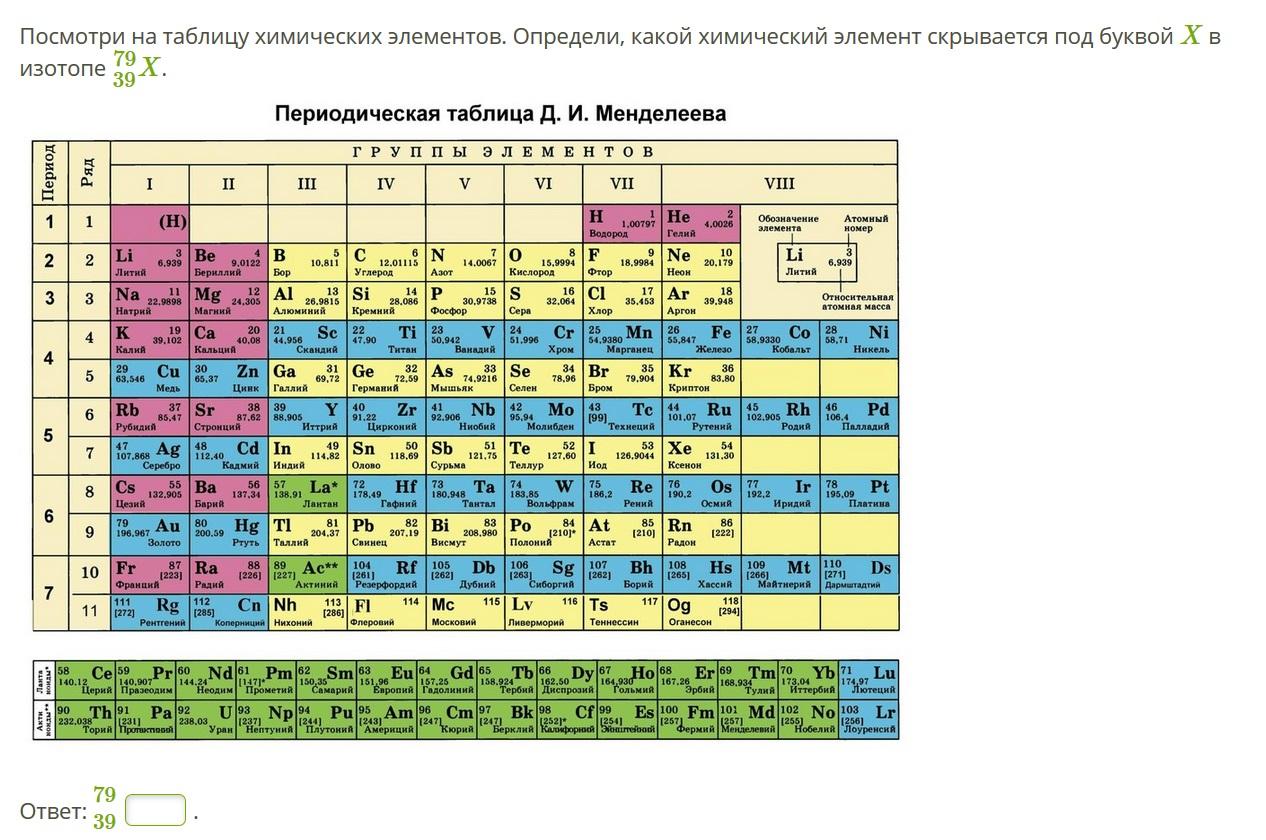 Химический элемент — википедия. что такое химический элемент