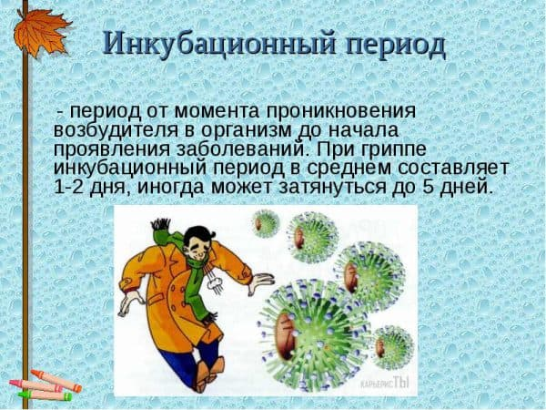 На какой день проявляется коронавирус после заражения и какие симптомы?