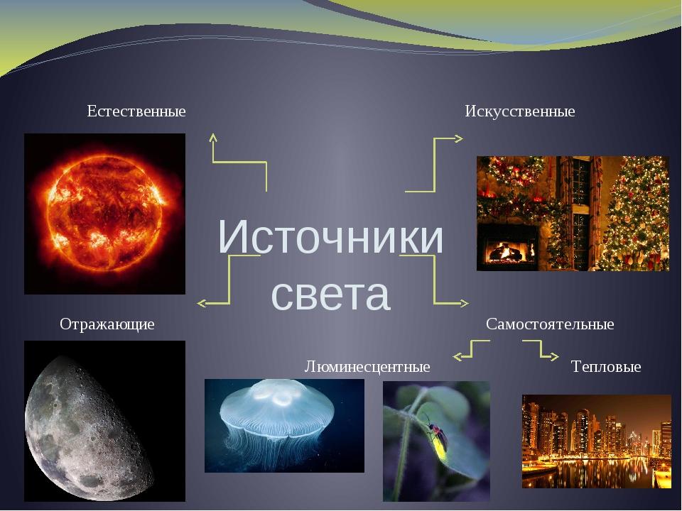 Светотехнические параметры и понятия. часть 1