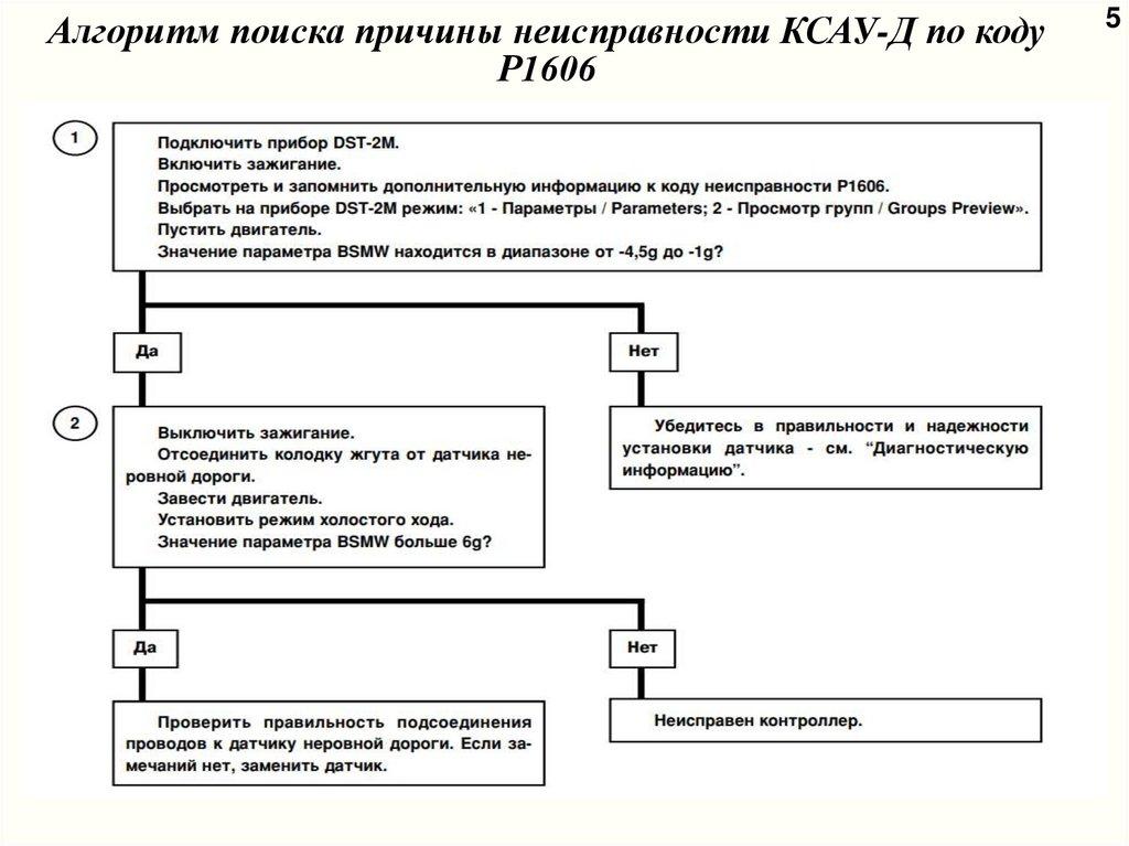 Система управления предприятием: базовые концепции – sprintinvest.ru