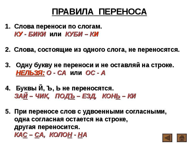 Что такое слог, какие есть их виды, как делить слова на слоги :: syl.ru
