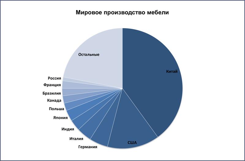 Легкая промышленность - это что такое? развитие, технологии, изделия :: businessman.ru