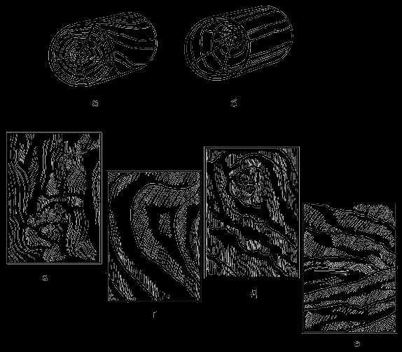 3.2 пороки формы ствола