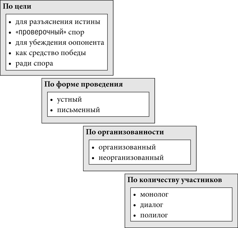 Полемика — что это такое  | ktonanovenkogo.ru
