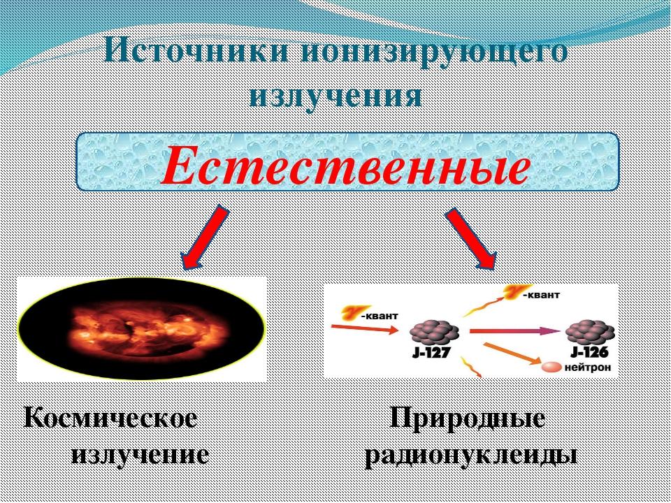 Радиоактивные камни. как появляются и чем вредны
