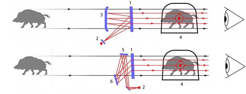 Коллиматорный прицел для пневматики - виды и характеристики