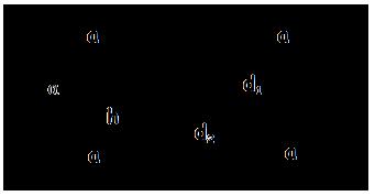 Формулы площади. площадь треугольника, квадрата, прямоугольника, ромба, параллелограмма, трапеции, круга, эллипса.