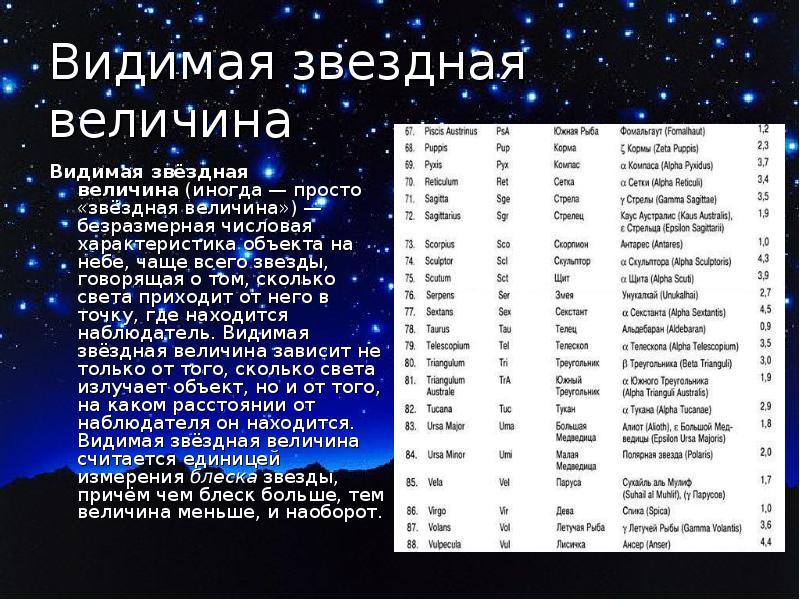 Яркость звезд и световой год. космические величины