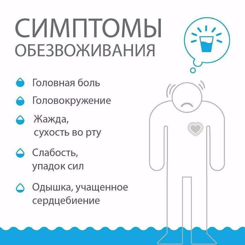 Что такое обезвоживание организма: причины и симптомы дегидратация