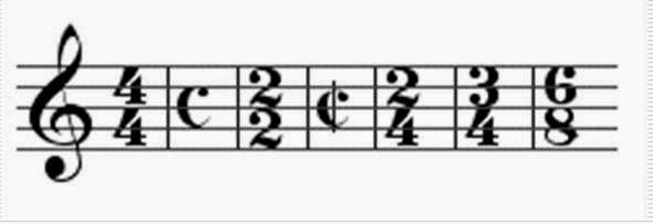 Музыкальный размер: его виды и обозначения