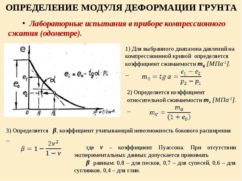 Деформация — википедия с видео // wiki 2
