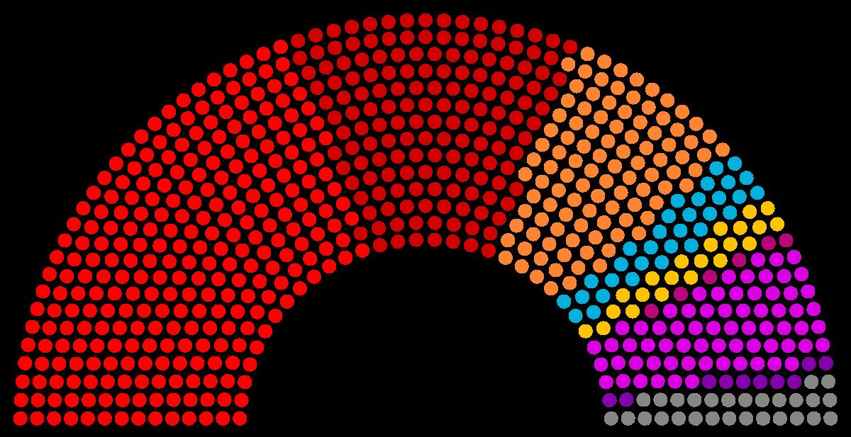 Учредительное собрание — википедия. что такое учредительное собрание