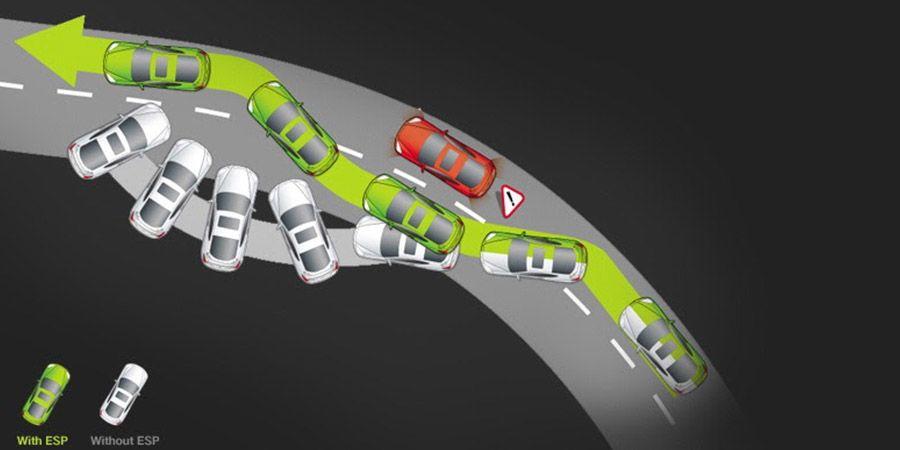 Srs (supplementary restraint system): что это такое в машине