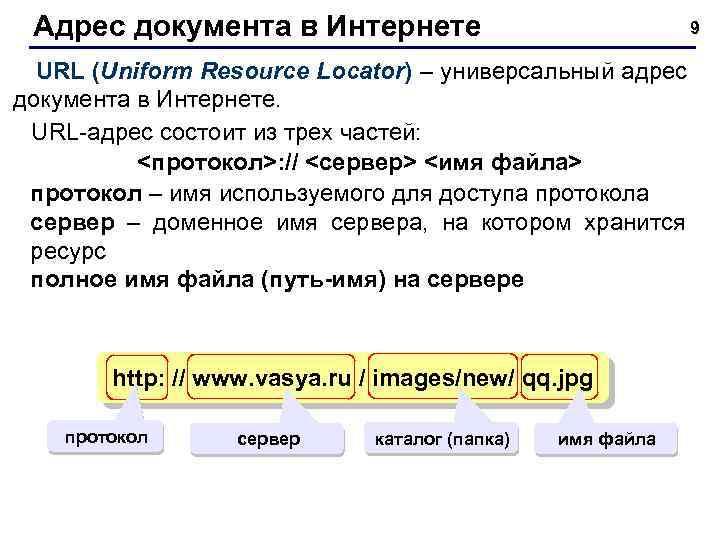 Как узнать url веб-страницы или изображения – компьютер – cправка – google поиск