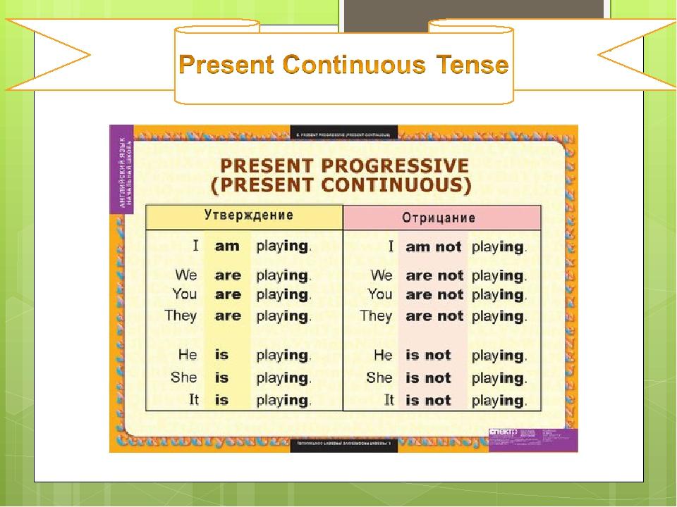 Present continuous - настоящее длительное время