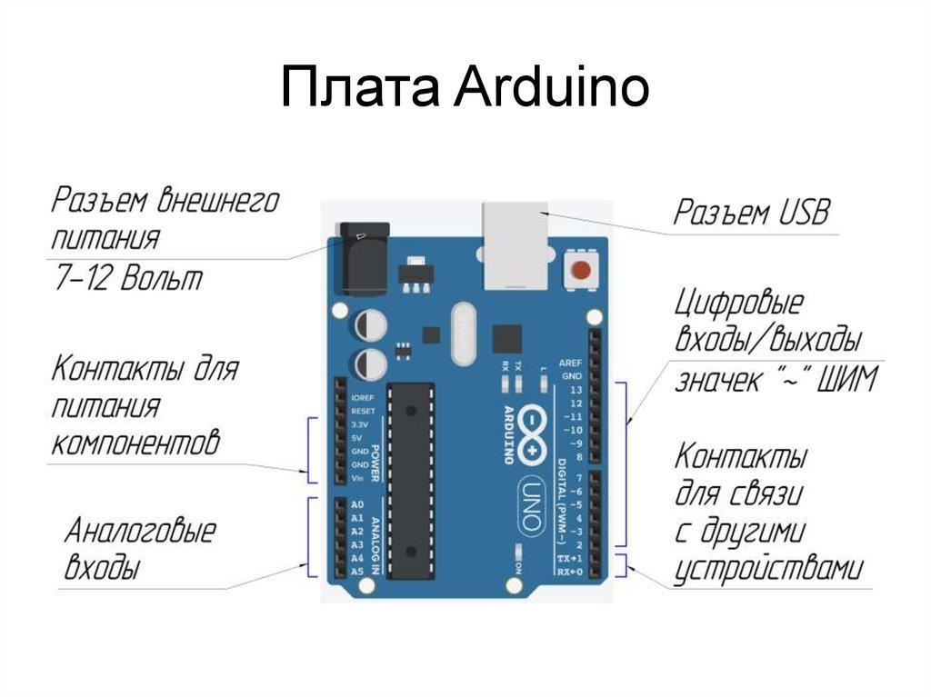 Какой микроконтроллер ардуино выбрать начинающему?
