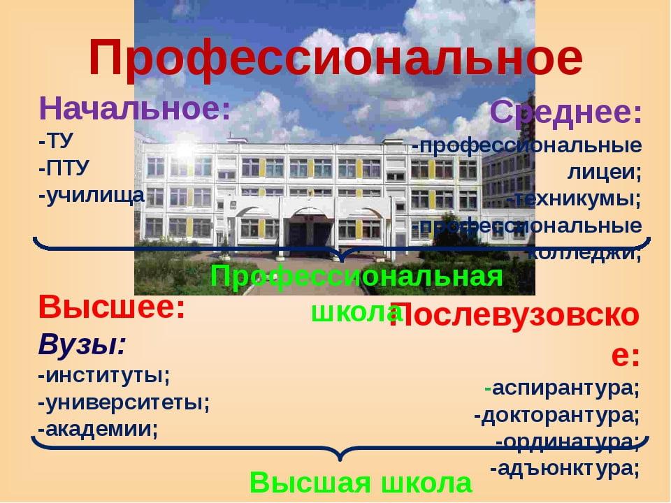 Чем отличается университет от института?