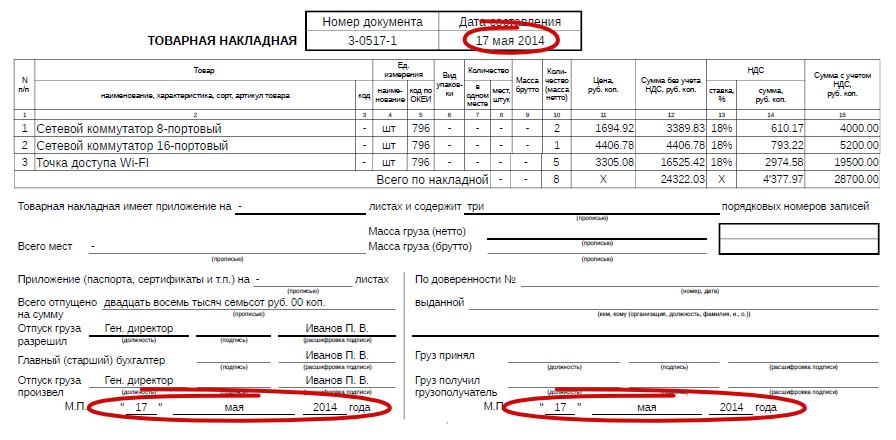 Разница между счетом-фактурой и товарной накладной, нюансы использования того и другого документа