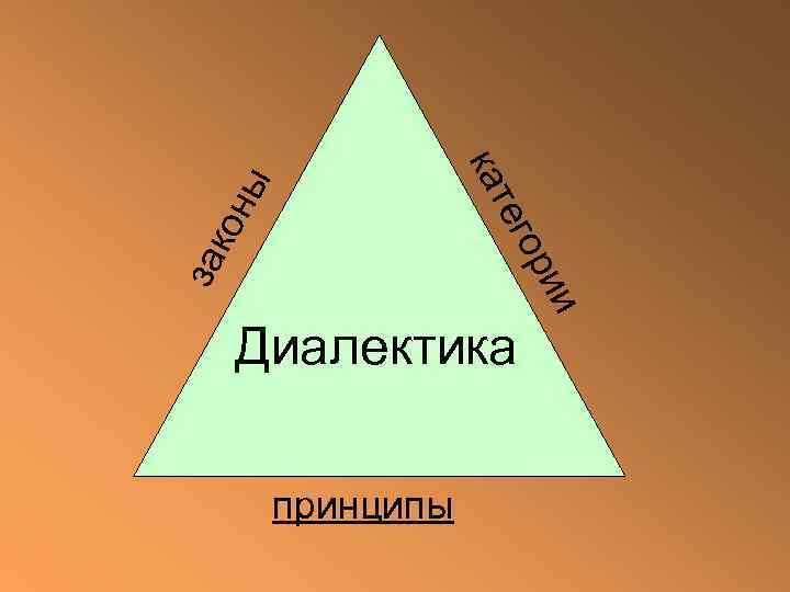 Диалектика — википедия с видео // wiki 2