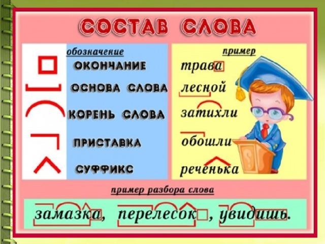 Глоссарий. русский язык и литература