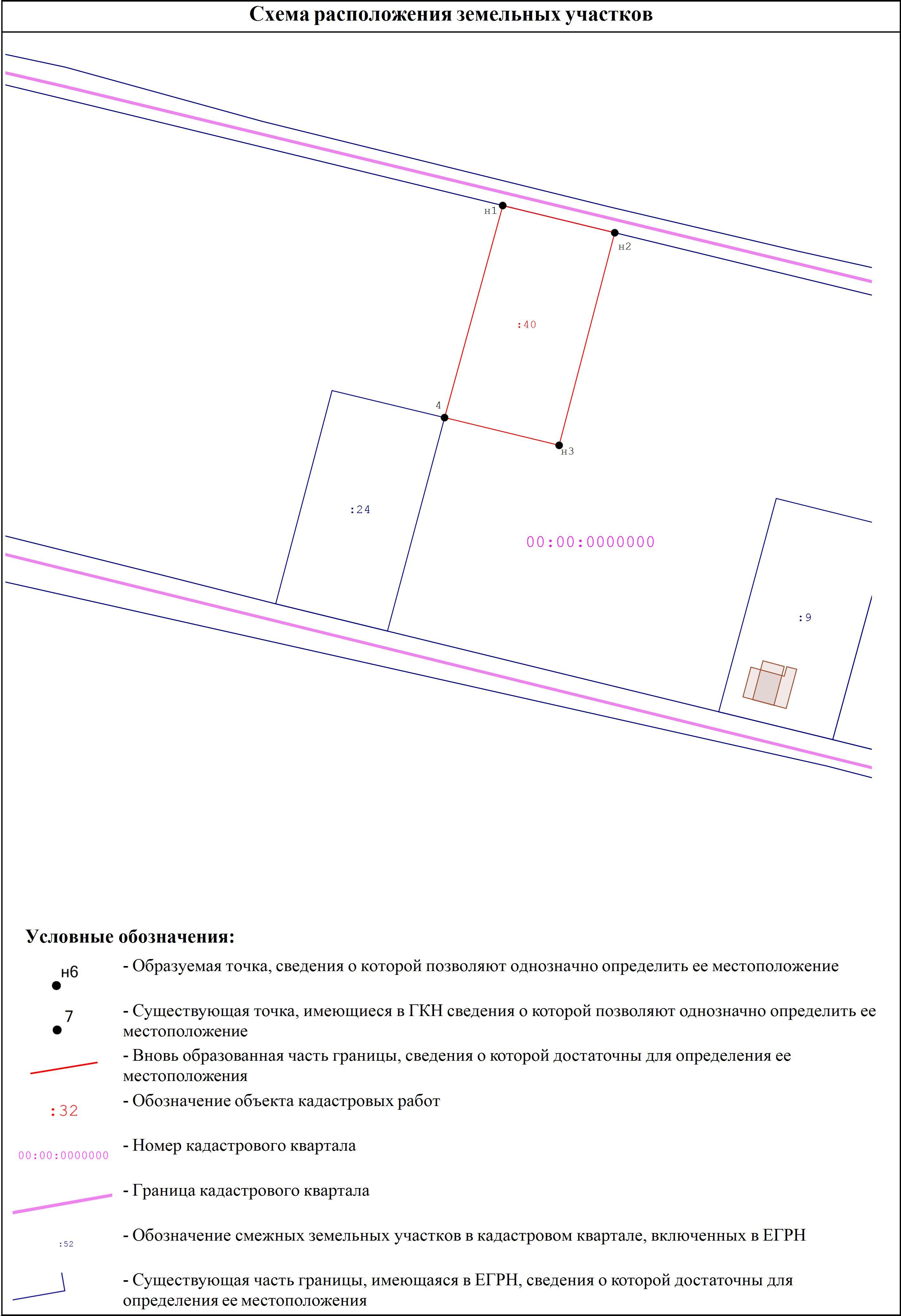 Межевание дачного участка: понятие, особенности и порядок проведения