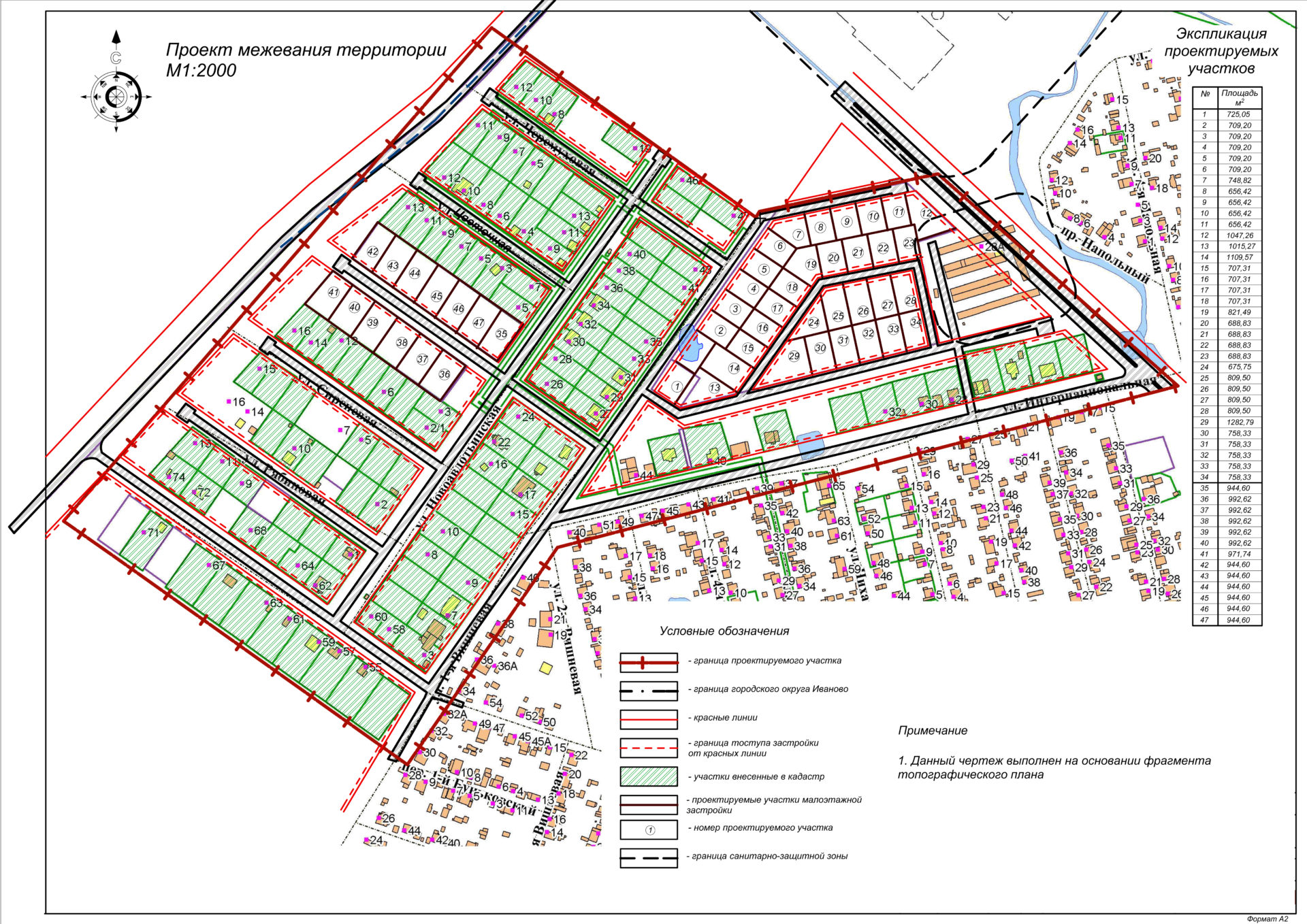 Проект планировки и межевания территории