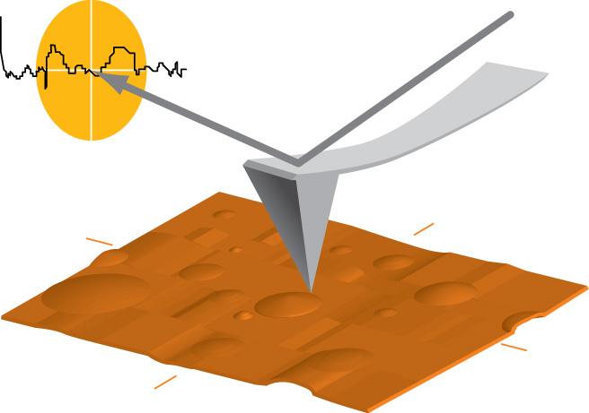 Кантилевер - составная часть атомно-силового микроскопа в фигурном катании купить