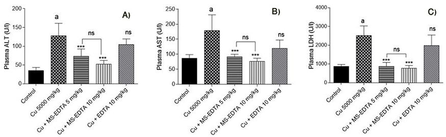 Динатриевая соль этилендиаминтетрауксусной кислоты