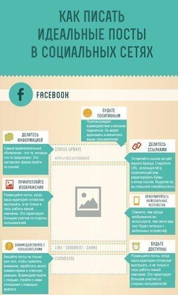 Вовлекающий пост в инстаграм: как сделать, что писать, примеры   socialkit