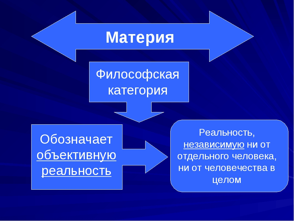 Что такое материя